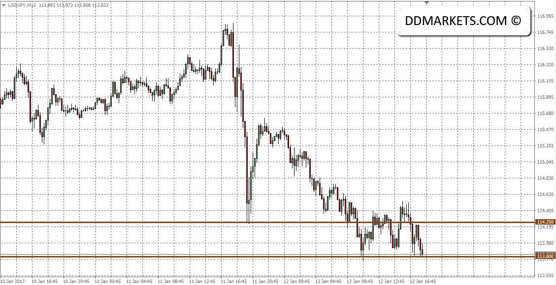 Binary Options Trade Alerts Analysis