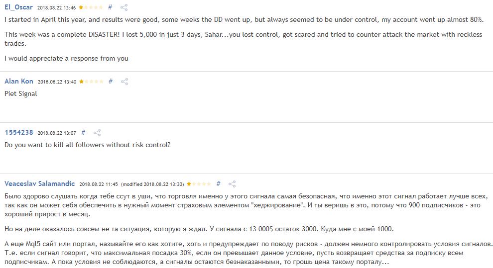 MQL5 Twilight Signals Reviews Part I