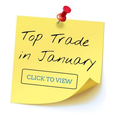 top trade signal January 2021