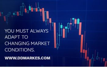 trading strategies adapting to the market